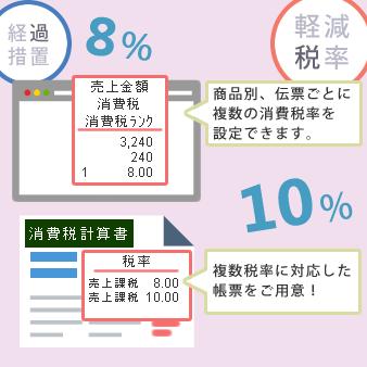 複数税率への対応