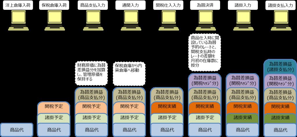 20160308新潟在庫セミナー02