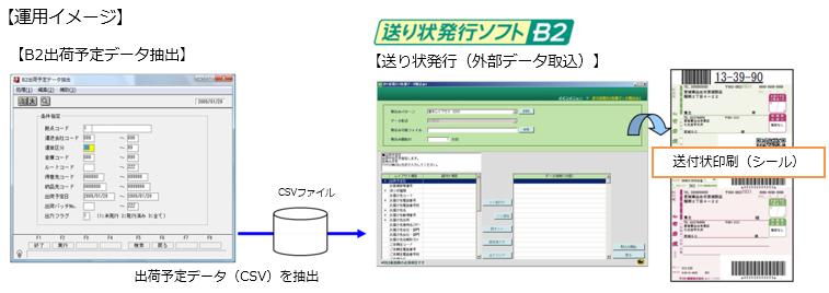 送り状発行システムとデータ連携