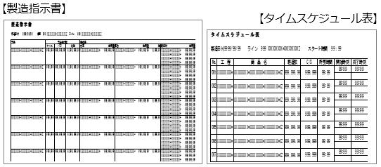 製造指示書・工程タイムスケジュール表