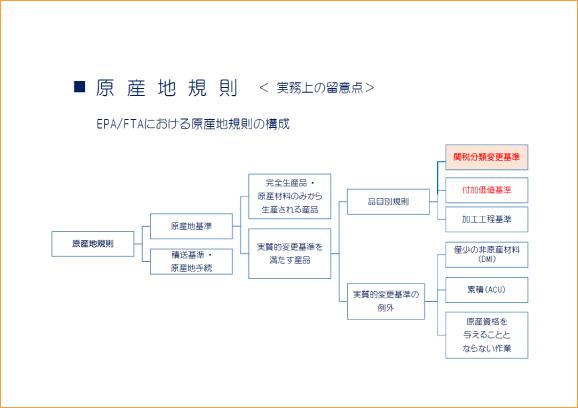 原産地規則<実務上の留意点>:EPA/FTAにおける原産地規則の構成
