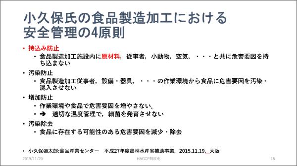 小久保氏の食品製造加工における安全管理の4 原則