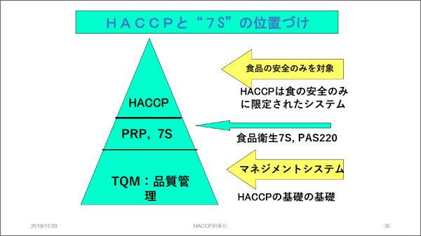 """HACCPと""""7S""""の位置づけ"""