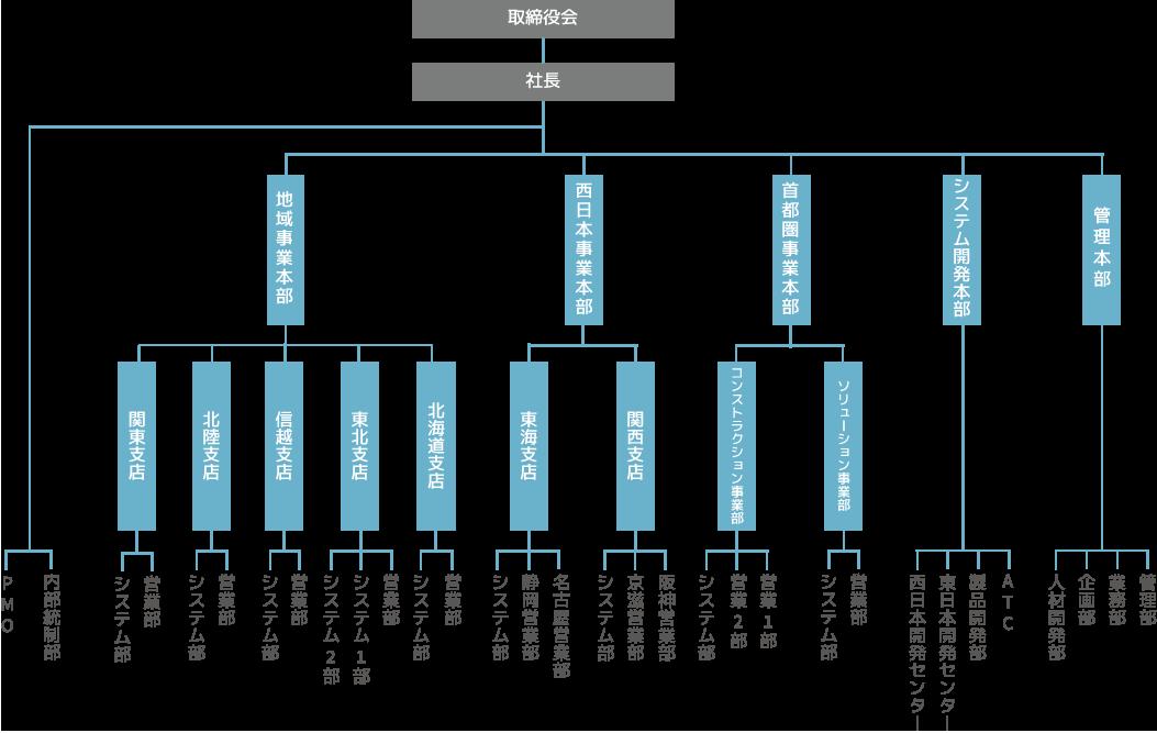 organization_20180721