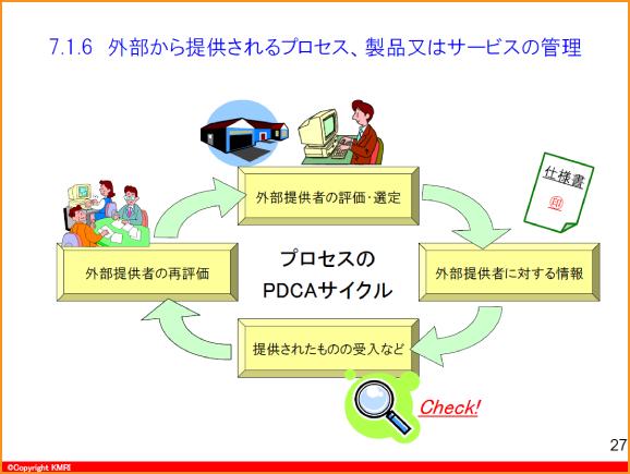 7.1.6 外部から提供されるプロセス、製品またはサービスの管理