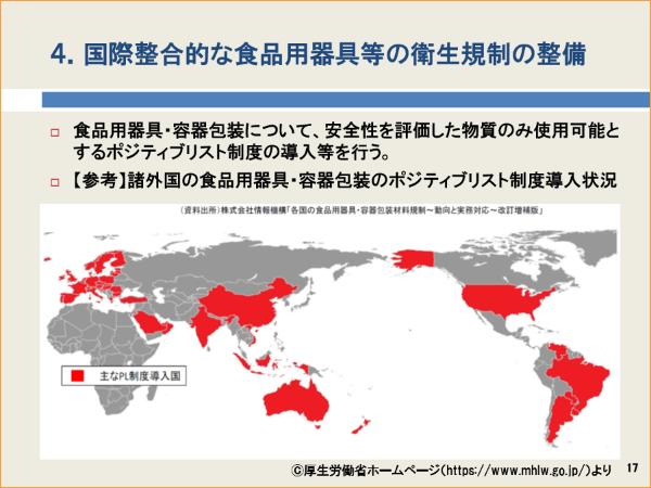 国際整合的な食品用器具等の衛生規制の整備
