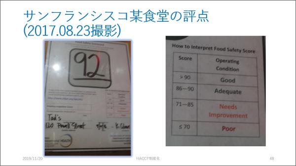 諸国の飲食店の衛生評価:サンフランシスコ某食堂の評点