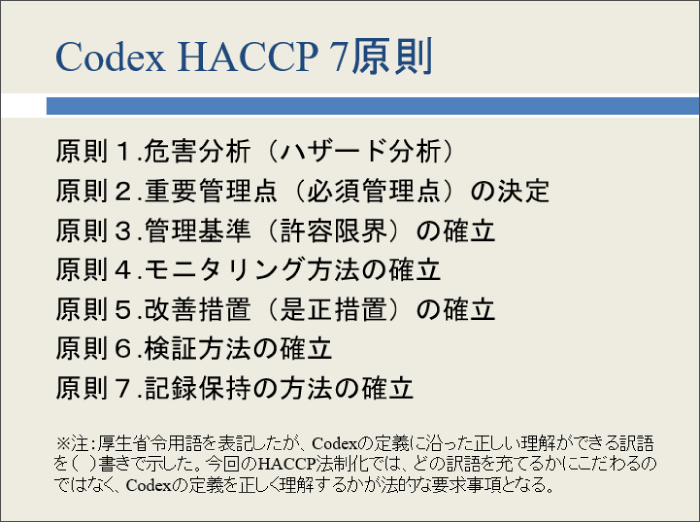 Codex HACCP 7原則